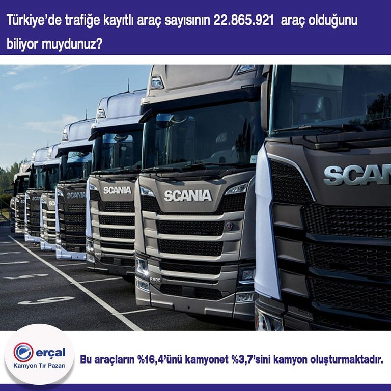 Number of Vehicles Registered Traffic Few in Turkey